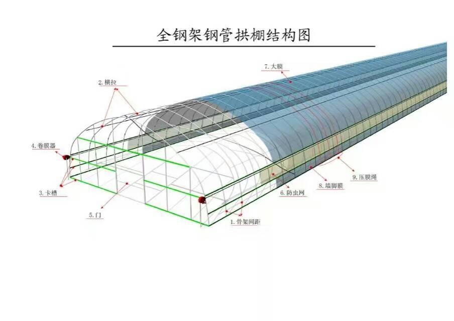 种植反季节蔬菜各地温度不同选择的温室类型也不同1.jpg